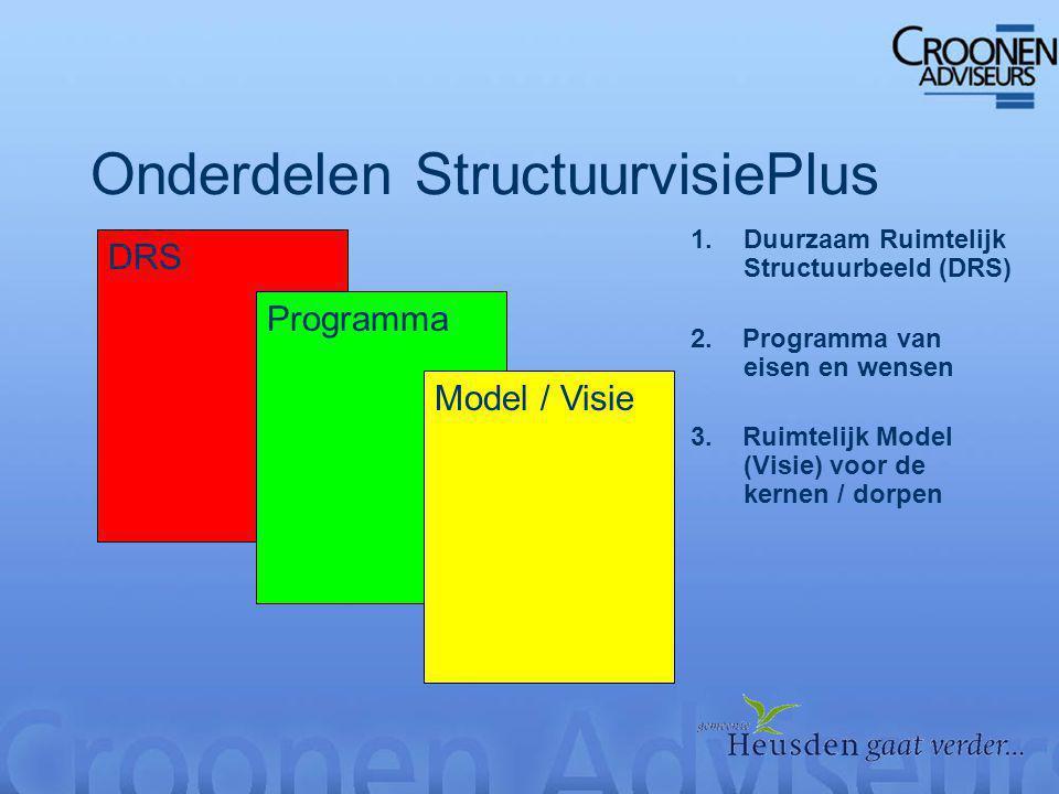 Onderdelen StructuurvisiePlus DRS Programma Model / Visie 1.Duurzaam Ruimtelijk Structuurbeeld (DRS) 2.