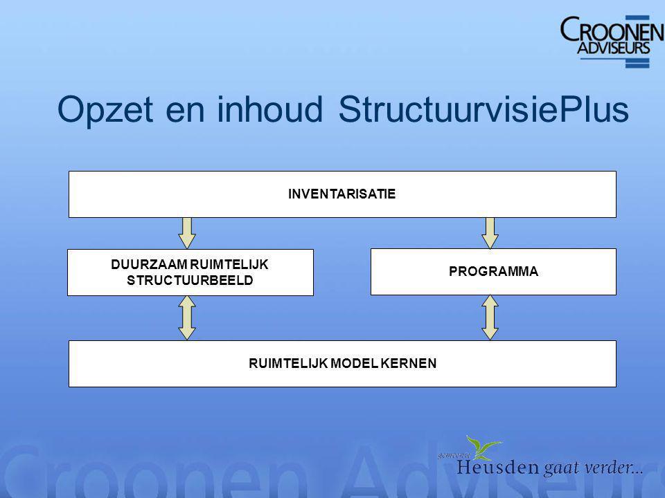 Opzet en inhoud StructuurvisiePlus PROGRAMMA RUIMTELIJK MODEL KERNEN DUURZAAM RUIMTELIJK STRUCTUURBEELD INVENTARISATIE