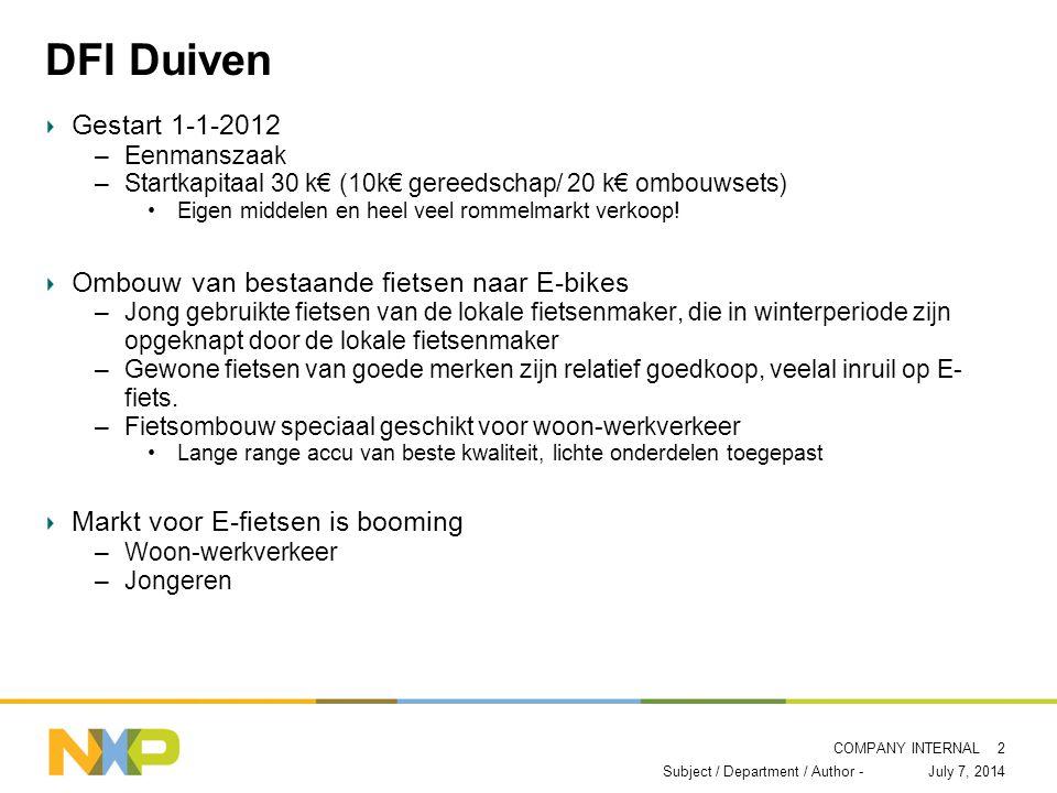 COMPANY INTERNAL DFI Duiven Gestart 1-1-2012 –Eenmanszaak –Startkapitaal 30 k€ (10k€ gereedschap/ 20 k€ ombouwsets) Eigen middelen en heel veel rommelmarkt verkoop.