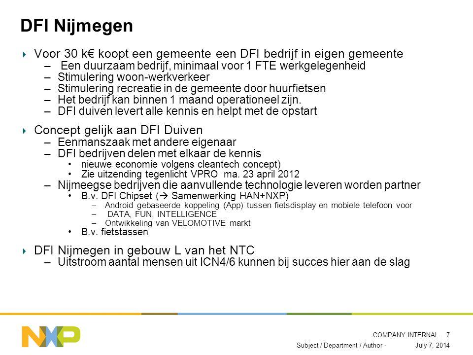 COMPANY INTERNAL DFI Nijmegen Voor 30 k€ koopt een gemeente een DFI bedrijf in eigen gemeente – Een duurzaam bedrijf, minimaal voor 1 FTE werkgelegenheid –Stimulering woon-werkverkeer –Stimulering recreatie in de gemeente door huurfietsen –Het bedrijf kan binnen 1 maand operationeel zijn.