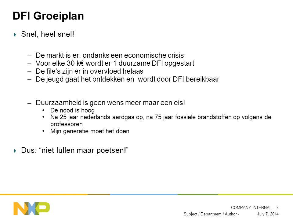 COMPANY INTERNAL DFI Groeiplan Snel, heel snel.