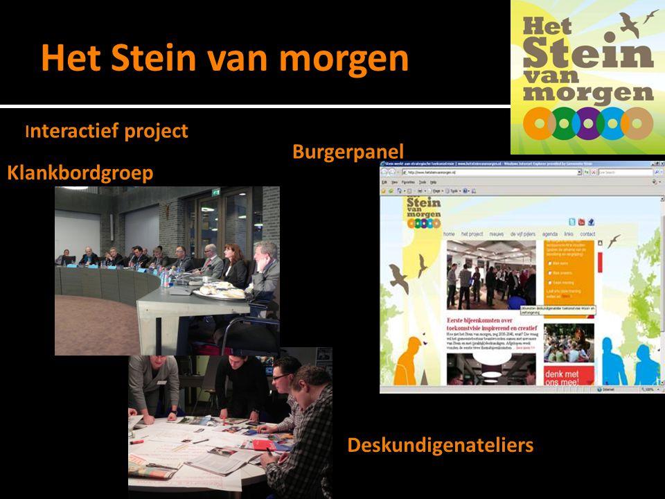 Het Stein van morgen I nteractief project Klankbordgroep Burgerpanel Deskundigenateliers