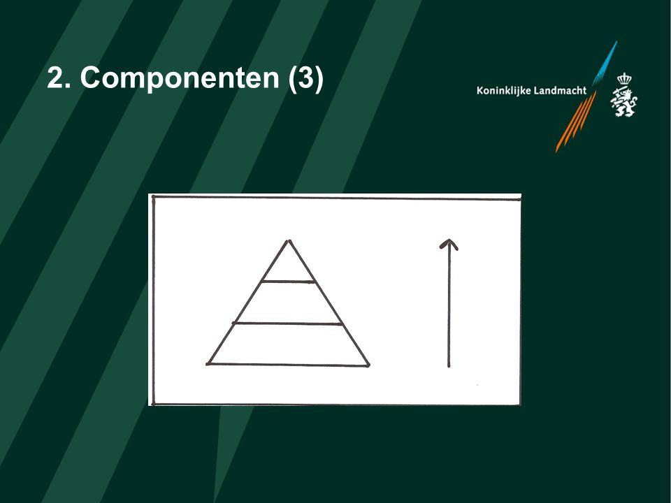 2. Componenten (3)