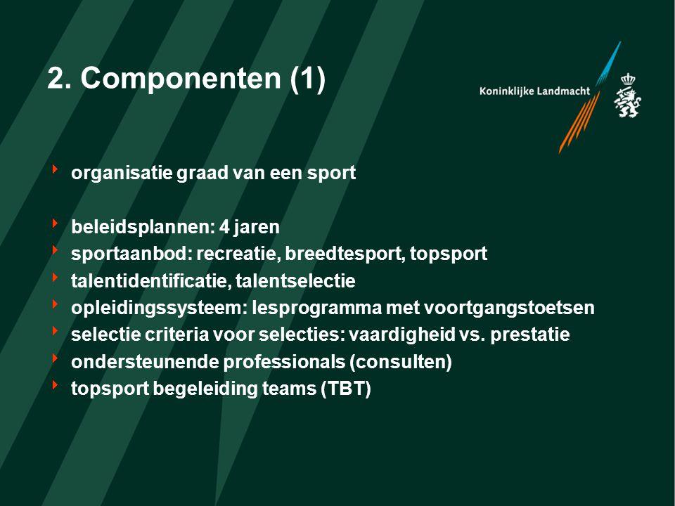 2. Componenten (1)  organisatie graad van een sport  beleidsplannen: 4 jaren  sportaanbod: recreatie, breedtesport, topsport  talentidentificatie,