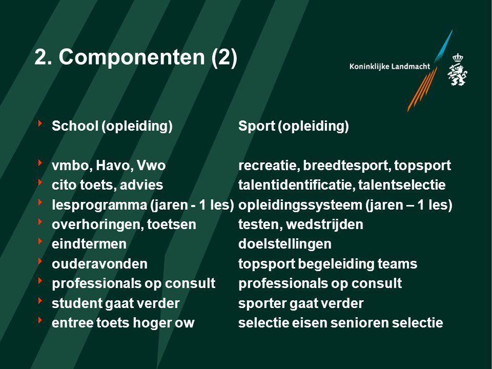 2. Componenten (2)  School (opleiding)Sport (opleiding)  vmbo, Havo, Vworecreatie, breedtesport, topsport  cito toets, adviestalentidentificatie, t