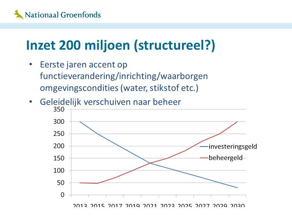 Inzet 200 miljoen (structureel?) Eerste jaren accent op functieverandering/inrichting/waarborgen omgevingscondities (water, stikstof etc.) Geleidelijk