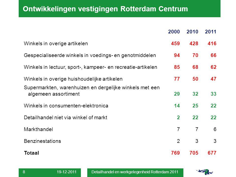19-12-2011 Detailhandel en werkgelegenheid Rotterdam 2011 8 Ontwikkelingen vestigingen Rotterdam Centrum 200020102011 Winkels in overige artikelen4594