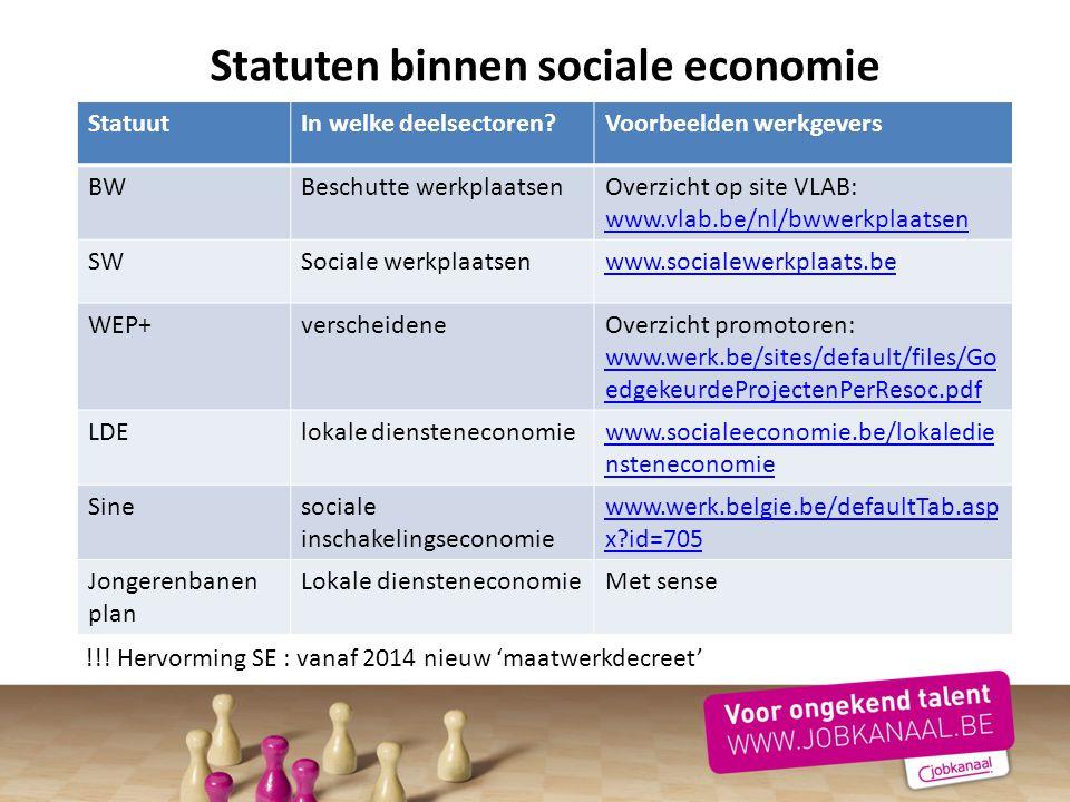 Statuten binnen sociale economie StatuutIn welke deelsectoren?Voorbeelden werkgevers BWBeschutte werkplaatsenOverzicht op site VLAB: www.vlab.be/nl/bw
