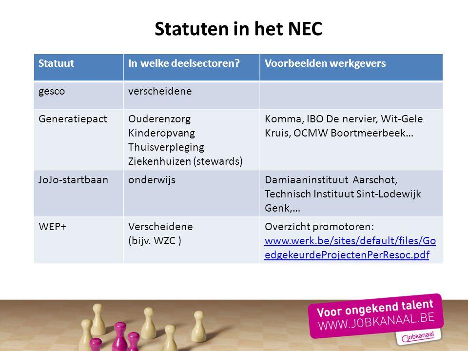 Statuten in het NEC StatuutIn welke deelsectoren?Voorbeelden werkgevers gescoverscheidene GeneratiepactOuderenzorg Kinderopvang Thuisverpleging Zieken