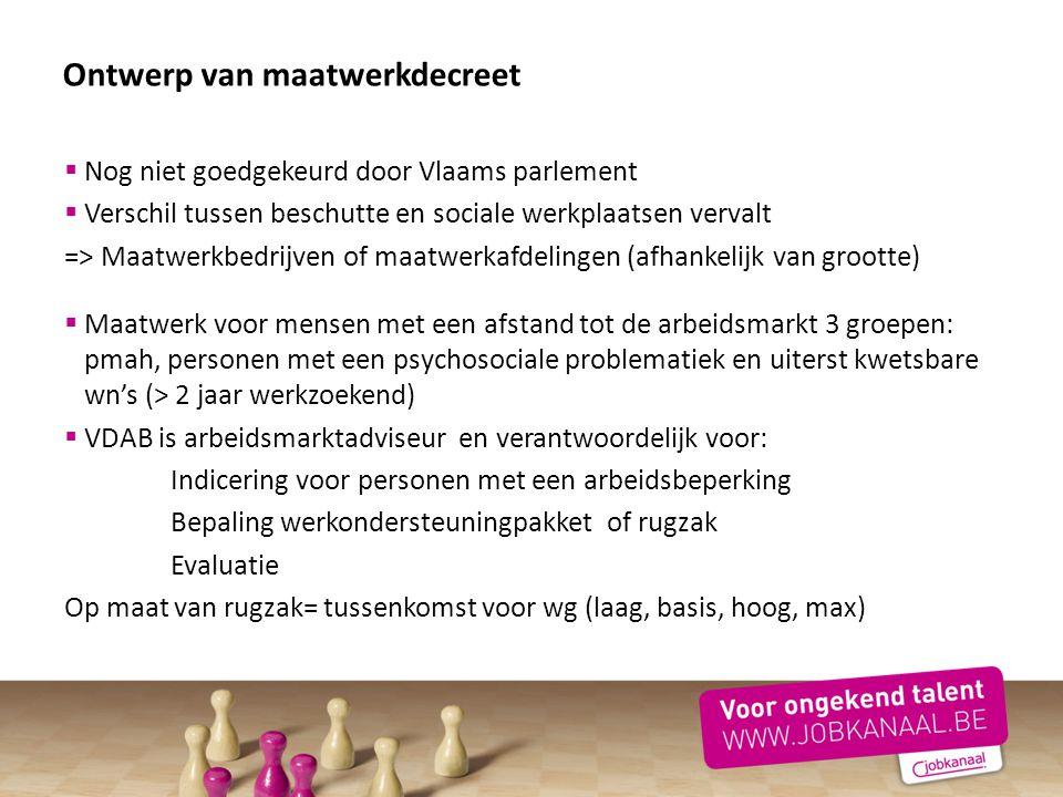  Nog niet goedgekeurd door Vlaams parlement  Verschil tussen beschutte en sociale werkplaatsen vervalt => Maatwerkbedrijven of maatwerkafdelingen (a
