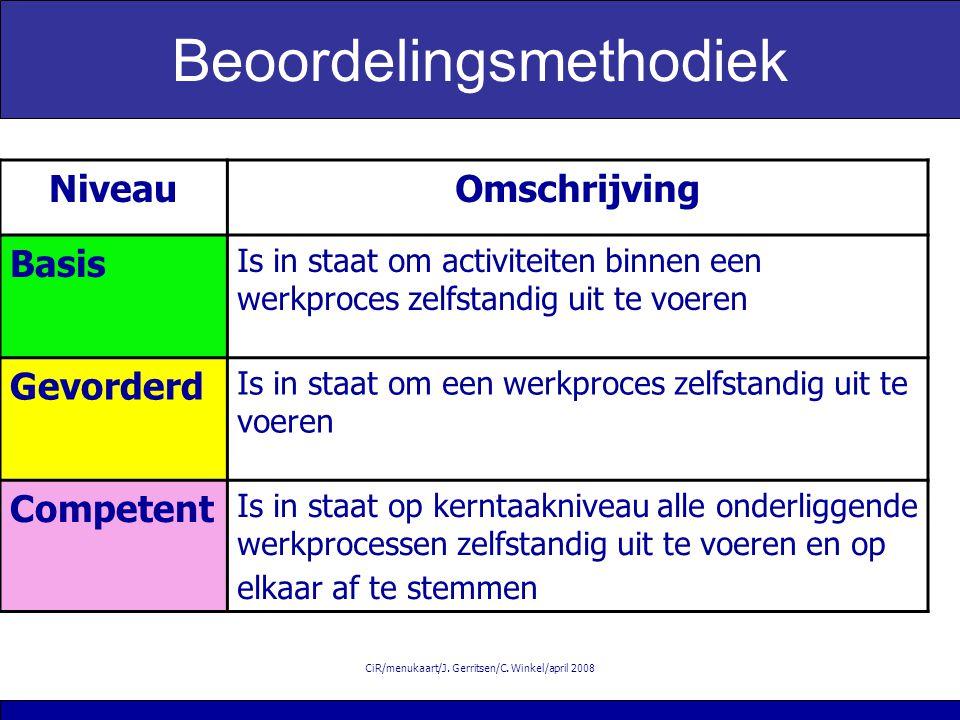 CiR/menukaart/J. Gerritsen/C. Winkel/april 2008 Borging examinering
