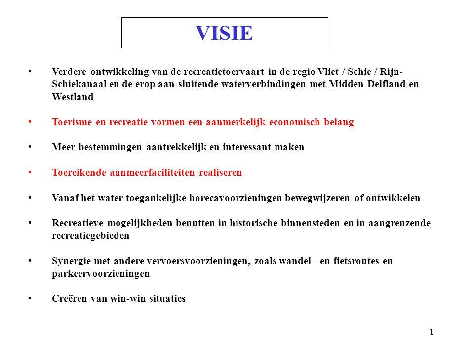 1 VISIE Verdere ontwikkeling van de recreatietoervaart in de regio Vliet / Schie / Rijn- Schiekanaal en de erop aan-sluitende waterverbindingen met Midden-Delfland en Westland Toerisme en recreatie vormen een aanmerkelijk economisch belang Meer bestemmingen aantrekkelijk en interessant maken Toereikende aanmeerfaciliteiten realiseren Vanaf het water toegankelijke horecavoorzieningen bewegwijzeren of ontwikkelen Recreatieve mogelijkheden benutten in historische binnensteden en in aangrenzende recreatiegebieden Synergie met andere vervoersvoorzieningen, zoals wandel - en fietsroutes en parkeervoorzieningen Creëren van win-win situaties
