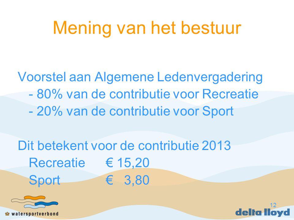 12 Mening van het bestuur Voorstel aan Algemene Ledenvergadering - 80% van de contributie voor Recreatie - 20% van de contributie voor Sport Dit betekent voor de contributie 2013 Recreatie€ 15,20 Sport€ 3,80