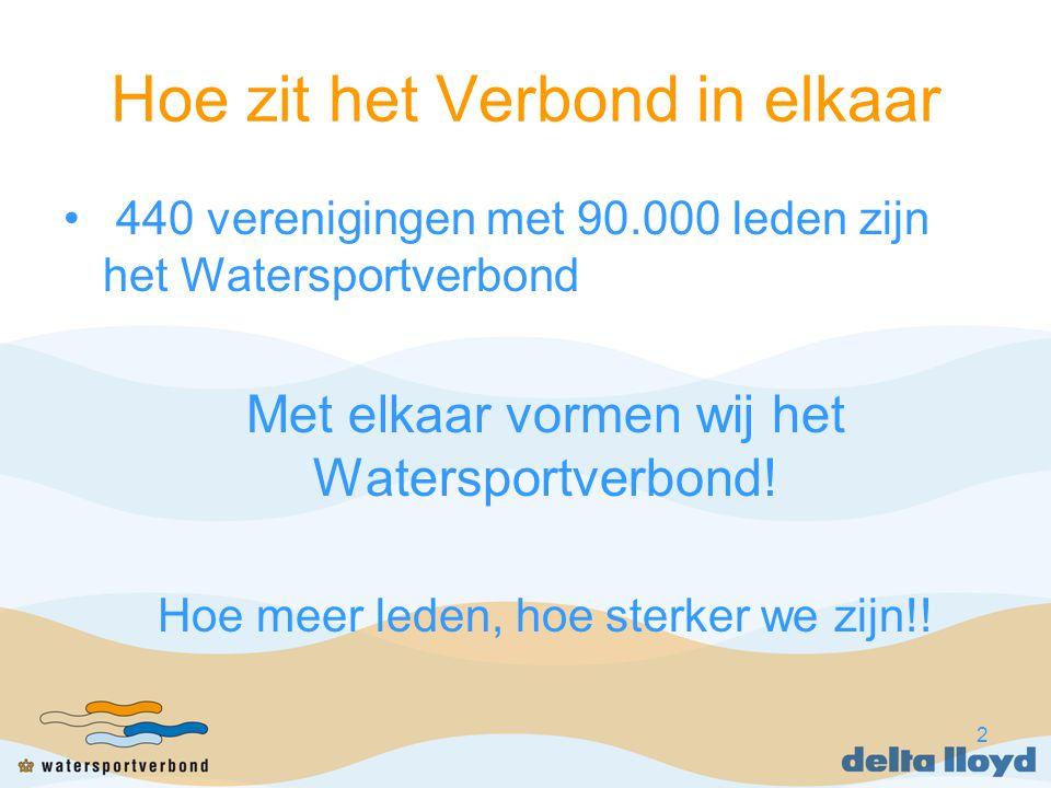 2 Hoe zit het Verbond in elkaar 440 verenigingen met 90.000 leden zijn het Watersportverbond Met elkaar vormen wij het Watersportverbond! Hoe meer led