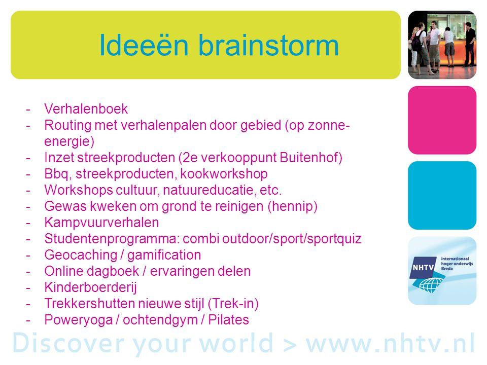 Ideeën brainstorm -Verhalenboek -Routing met verhalenpalen door gebied (op zonne- energie) -Inzet streekproducten (2e verkooppunt Buitenhof) -Bbq, streekproducten, kookworkshop -Workshops cultuur, natuureducatie, etc.