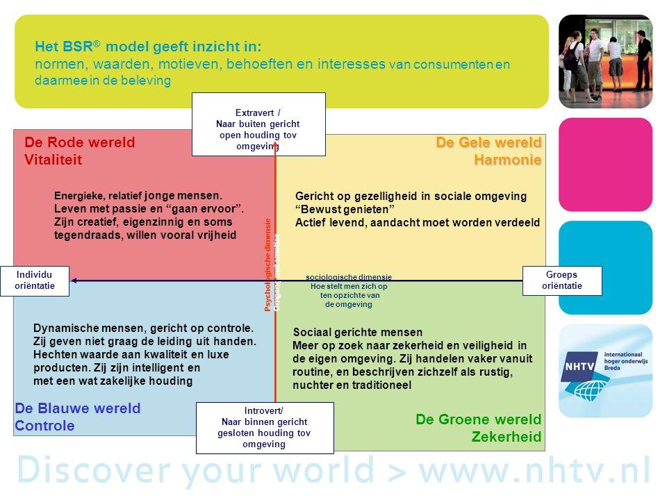 Het BSR ® model geeft inzicht in: normen, waarden, motieven, behoeften en interesses van consumenten en daarmee in de beleving De Rode wereld Vitaliteit Energieke, relatief jonge mensen.