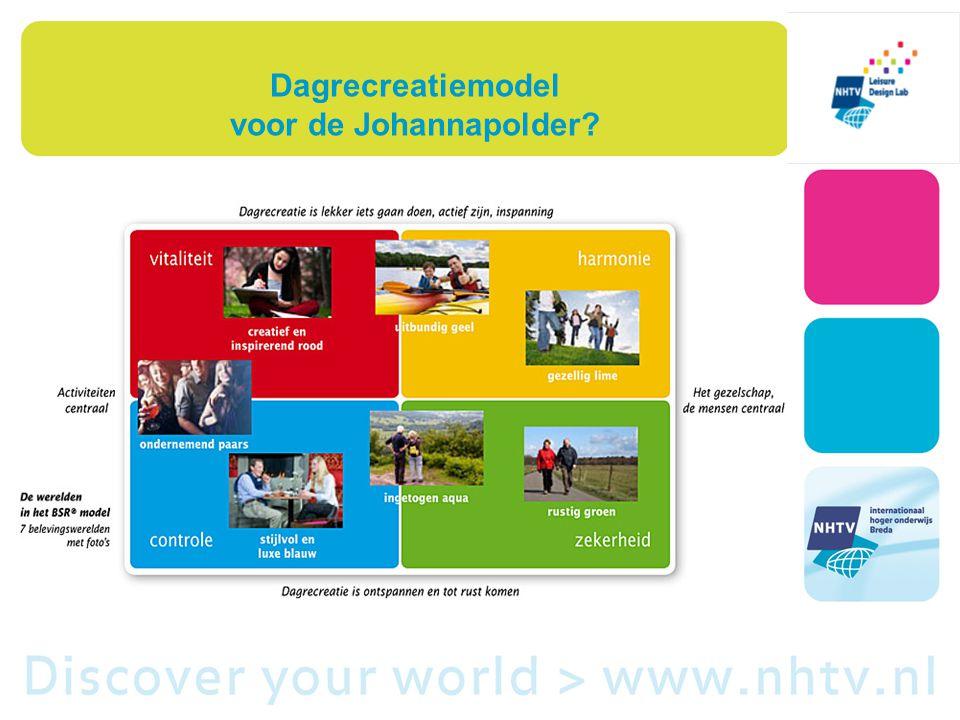 Dagrecreatiemodel voor de Johannapolder