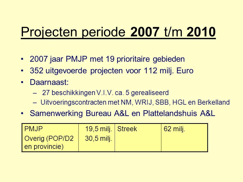 Projecten periode 2007 t/m 2010 2007 jaar PMJP met 19 prioritaire gebieden 352 uitgevoerde projecten voor 112 milj. Euro Daarnaast: – 27 beschikkingen