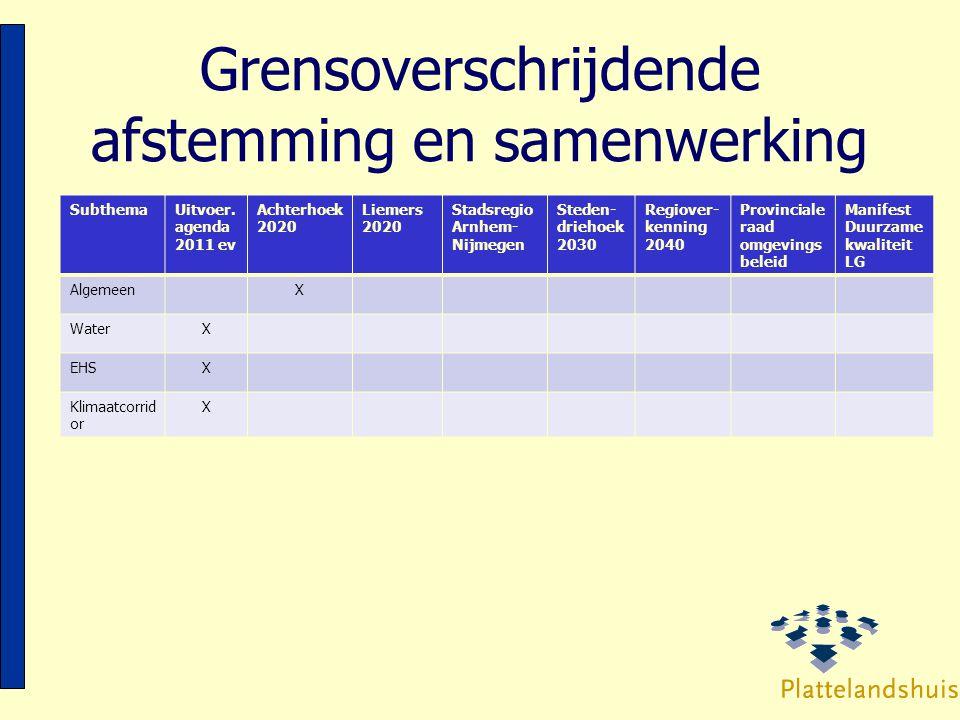 Grensoverschrijdende afstemming en samenwerking SubthemaUitvoer. agenda 2011 ev Achterhoek 2020 Liemers 2020 Stadsregio Arnhem- Nijmegen Steden- drieh
