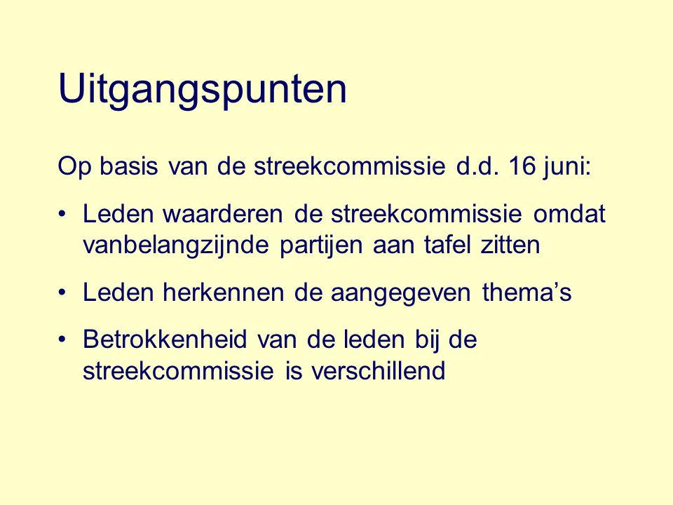 Streekcommissie Achterhoek en LiemersOnafhankelijk voorzitter, 8 wethouders namens gemeenten Achterhoek en Liemers (prioritaire gebieden), Water (waterschap en Vitens), Landbouw, Natuur-en Milieuorganisaties, Recreatie en Toerisme, bedrijfsleven (incl.