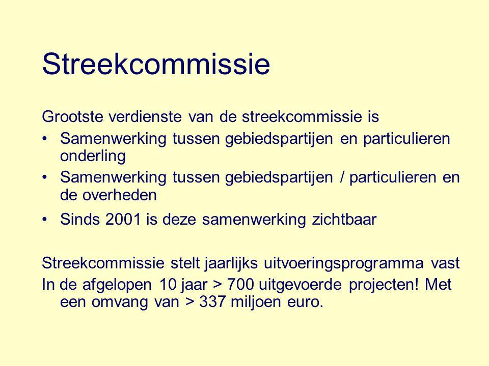 Afsluiting  Schriftelijk advies aan provincie Gelderland  Advies is input voor de verdere discussie in de Streekcommissie van 6 oktober a.s.