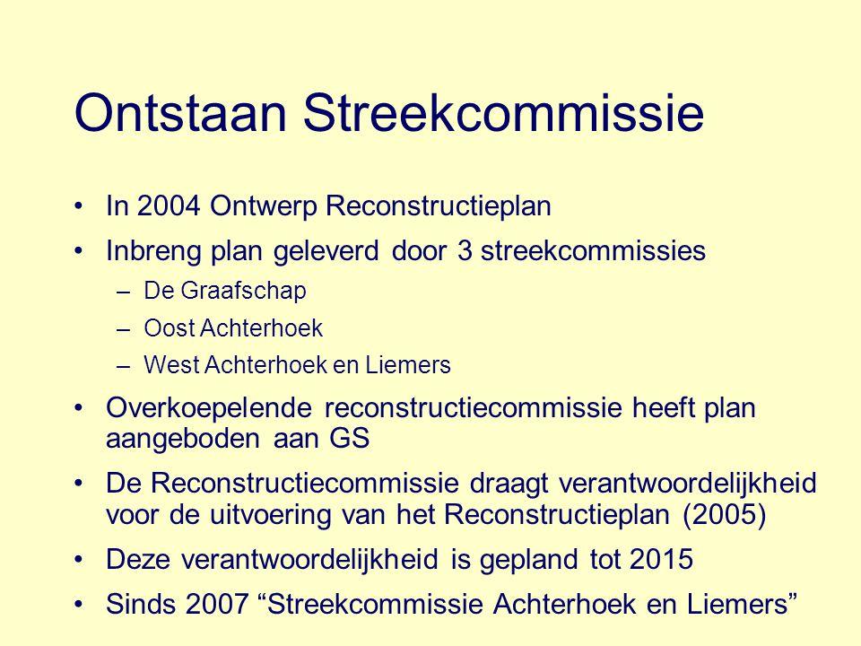 Ontstaan Streekcommissie In 2004 Ontwerp Reconstructieplan Inbreng plan geleverd door 3 streekcommissies –De Graafschap –Oost Achterhoek –West Achterh