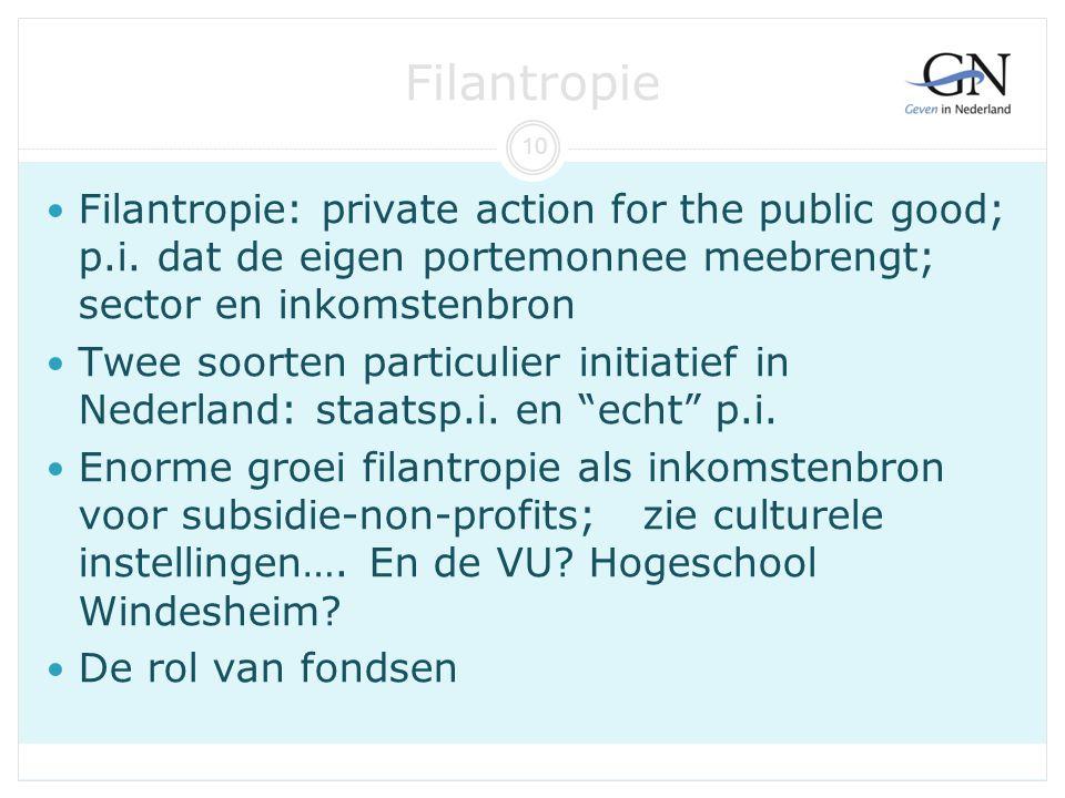 Filantropie Filantropie: private action for the public good; p.i. dat de eigen portemonnee meebrengt; sector en inkomstenbron Twee soorten particulier