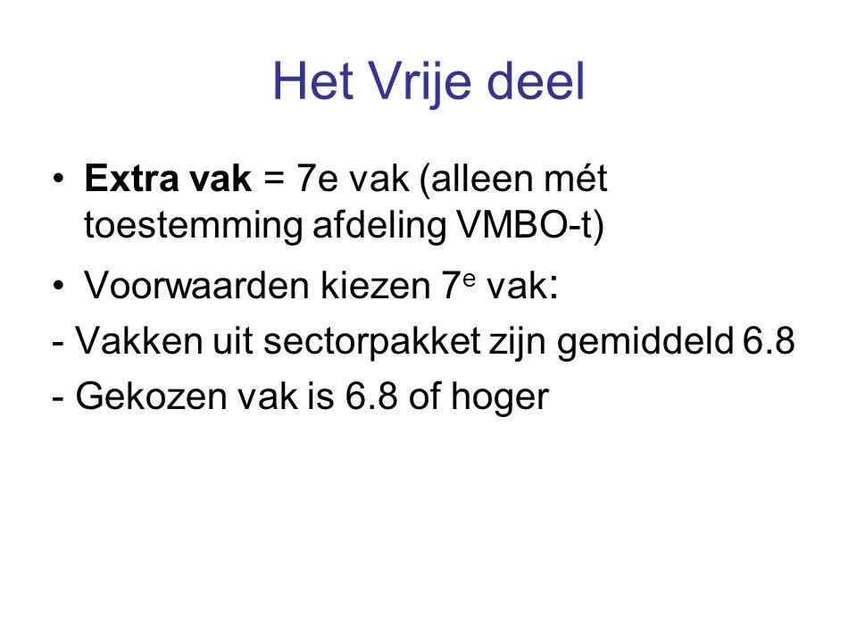Het Vrije deel Extra vak = 7e vak (alleen mét toestemming afdeling VMBO-t) Voorwaarden kiezen 7 e vak : - Vakken uit sectorpakket zijn gemiddeld 6.8 - Gekozen vak is 6.8 of hoger