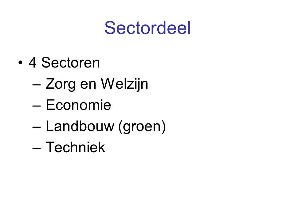Sectordeel 4 Sectoren – Zorg en Welzijn – Economie – Landbouw (groen) – Techniek