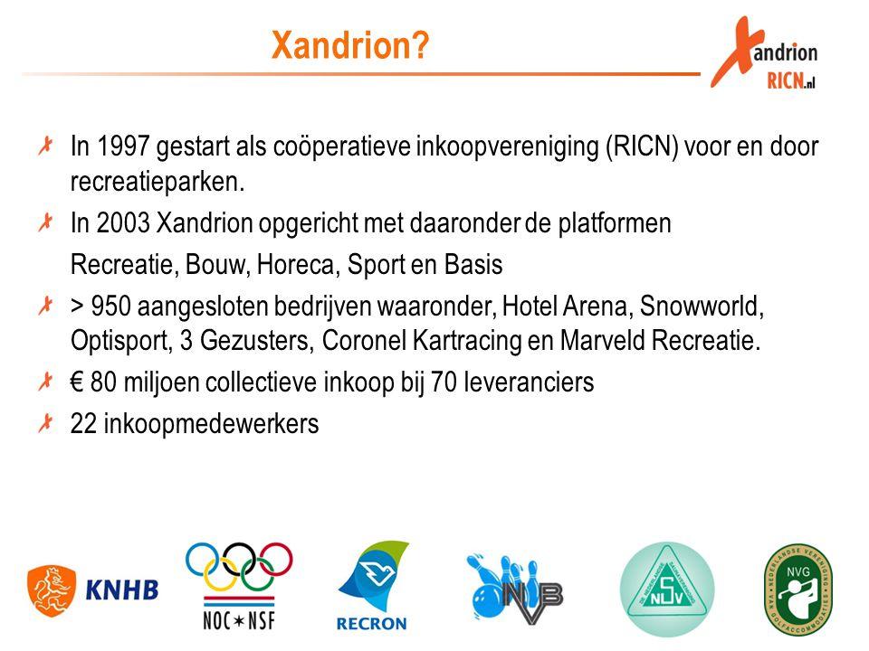 Xandrion? In 1997 gestart als coöperatieve inkoopvereniging (RICN) voor en door recreatieparken. In 2003 Xandrion opgericht met daaronder de platforme