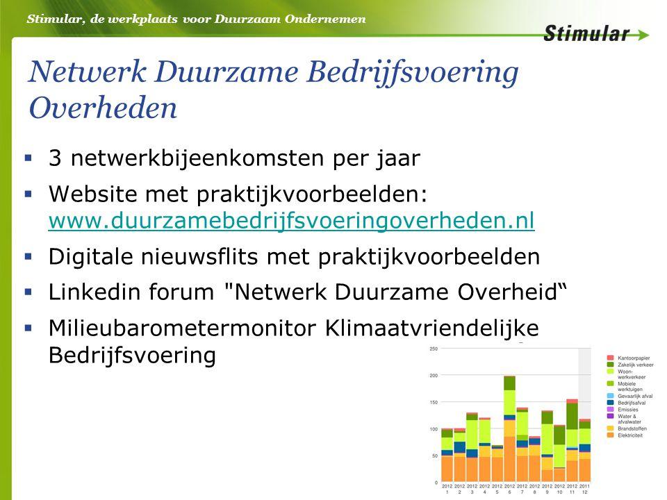 Stimular, de werkplaats voor Duurzaam Ondernemen Netwerk Duurzame Bedrijfsvoering Overheden  3 netwerkbijeenkomsten per jaar  Website met praktijkvo