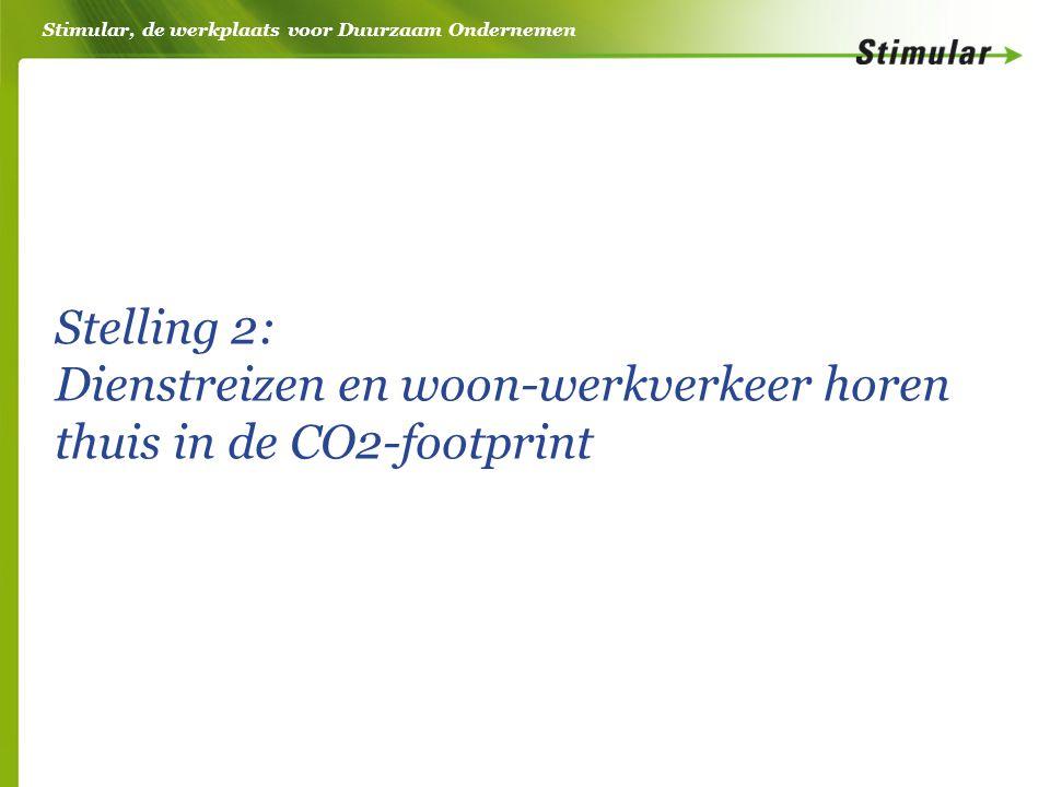 Stimular, de werkplaats voor Duurzaam Ondernemen Stelling 2: Dienstreizen en woon-werkverkeer horen thuis in de CO2-footprint