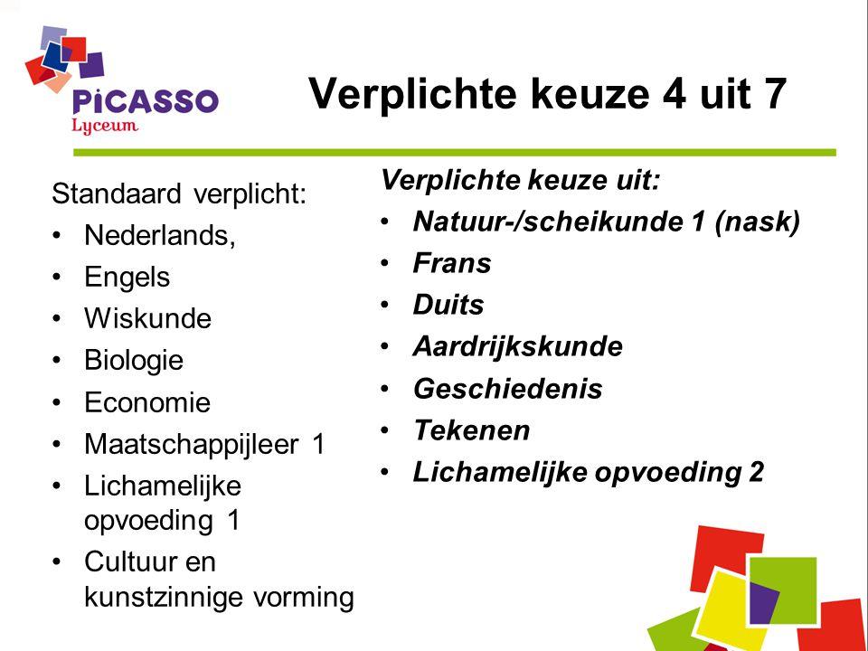 Verplichte keuze 4 uit 7 Standaard verplicht: Nederlands, Engels Wiskunde Biologie Economie Maatschappijleer 1 Lichamelijke opvoeding 1 Cultuur en kun