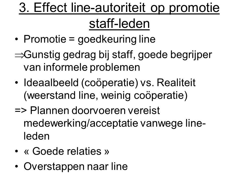 3. Effect line-autoriteit op promotie staff-leden Promotie = goedkeuring line  Gunstig gedrag bij staff, goede begrijper van informele problemen Idea