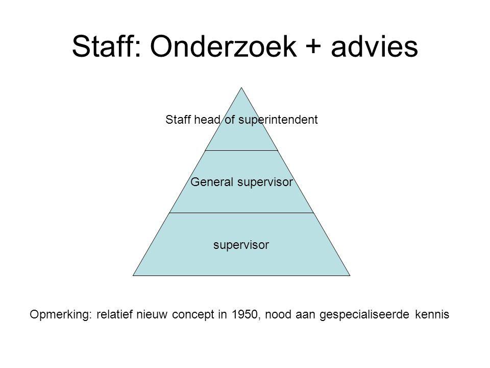 Staff: Onderzoek + advies Opmerking: relatief nieuw concept in 1950, nood aan gespecialiseerde kennis Staff head of superintendent General supervisor supervisor