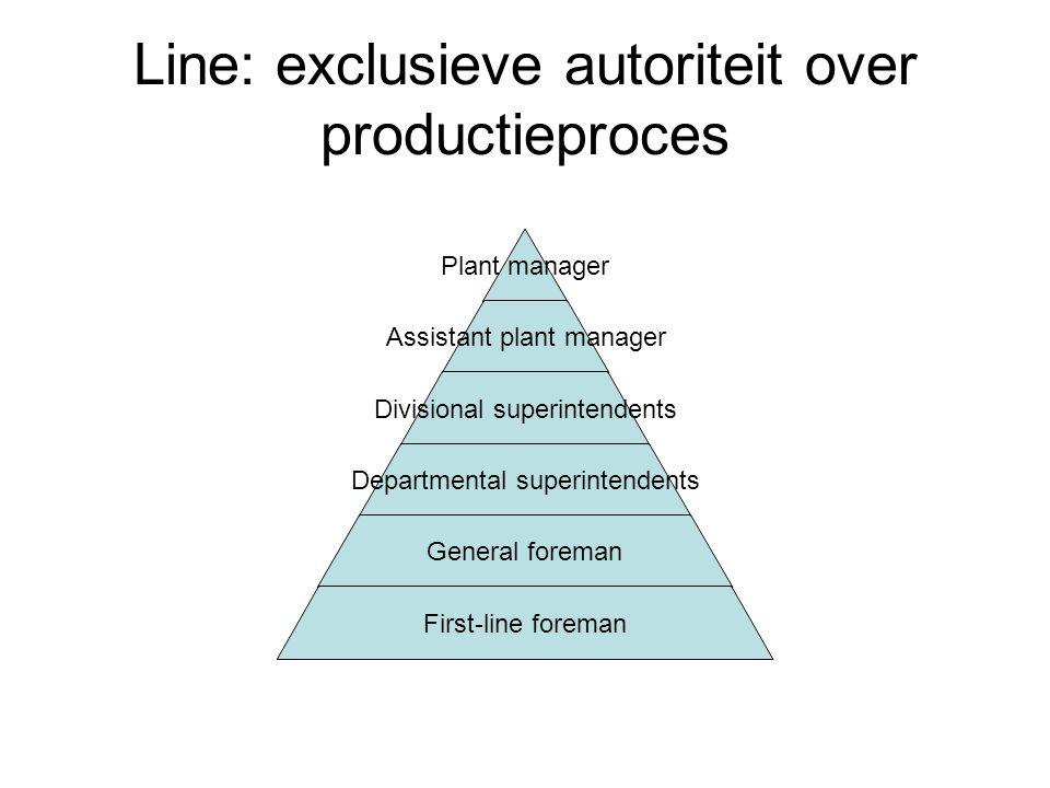 Methodes om medewerking en acceptatie te verkrijgen Staff-regels  afwijking tolereren of soms helpen ontwijken  compromis vb.