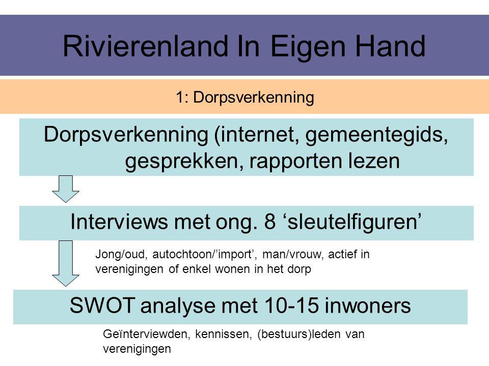 Rivierenland In Eigen Hand Dorpsverkenning (internet, gemeentegids, gesprekken, rapporten lezen 1: Dorpsverkenning Interviews met ong. 8 'sleutelfigur