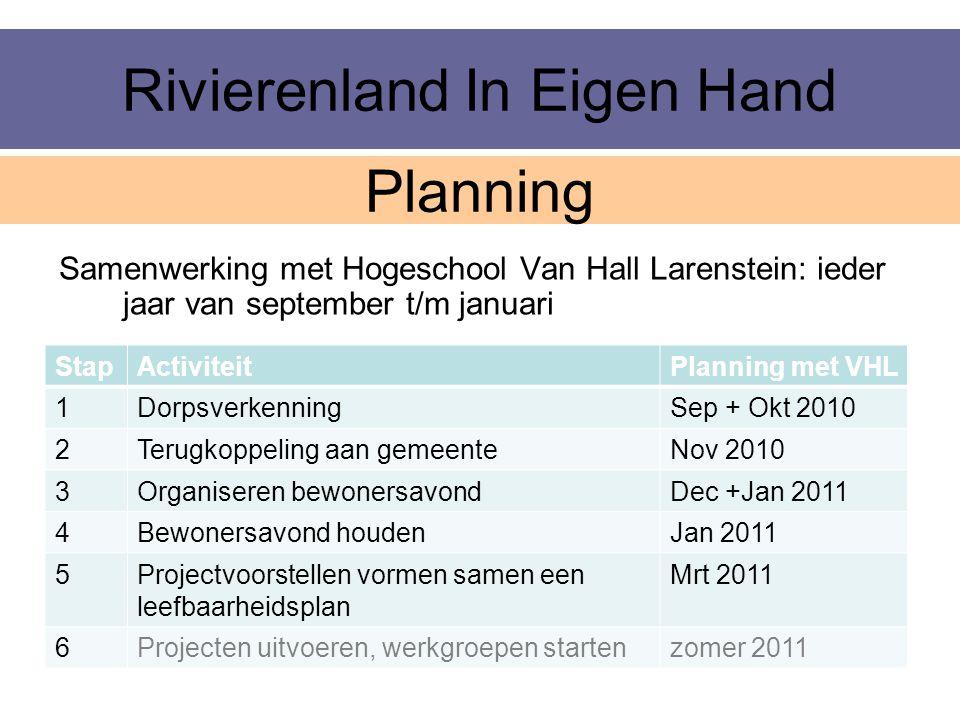 Rivierenland In Eigen Hand Samenwerking met Hogeschool Van Hall Larenstein: ieder jaar van september t/m januari Planning StapActiviteitPlanning met V