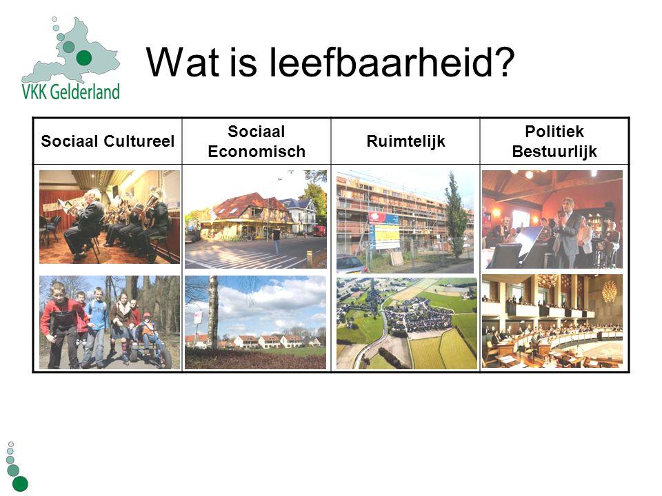Wat is leefbaarheid? Sociaal Cultureel Sociaal Economisch Ruimtelijk Politiek Bestuurlijk