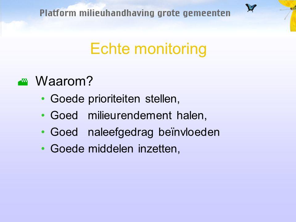 Echte monitoring Waarom? Goede prioriteiten stellen, Goed milieurendement halen, Goed naleefgedrag beïnvloeden Goede middelen inzetten,