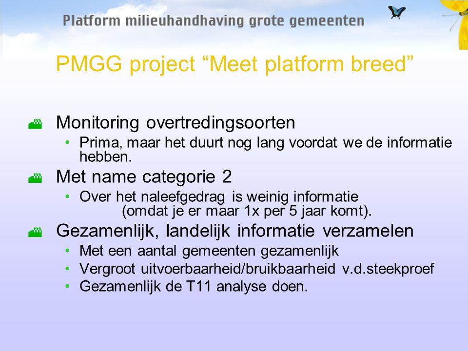 PMGG project Meet platform breed Monitoring overtredingsoorten Prima, maar het duurt nog lang voordat we de informatie hebben.