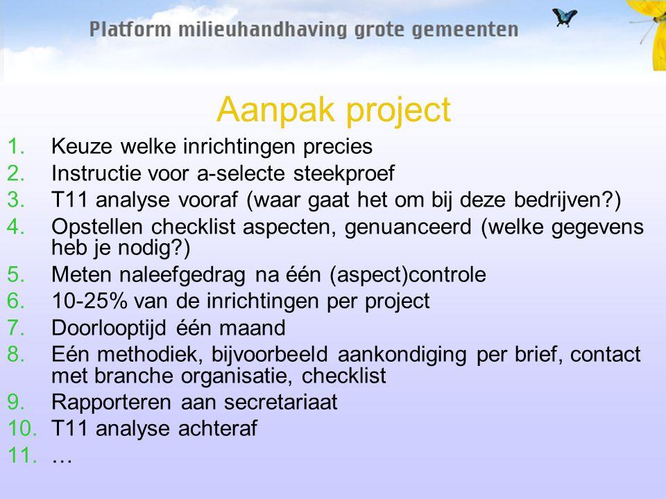 Aanpak project 1.Keuze welke inrichtingen precies 2.Instructie voor a-selecte steekproef 3.T11 analyse vooraf (waar gaat het om bij deze bedrijven?) 4