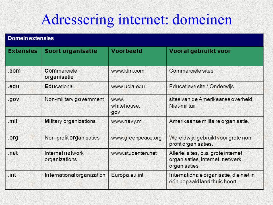 Adressering internet: domeinen Domein extensies ExtensiesSoort organisatieVoorbeeldVooral gebruikt voor.comCommerciële organisatie www.klm.comCommerci