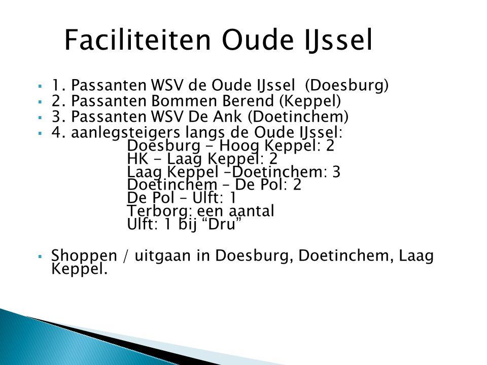  1.Passanten WSV de Oude IJssel (Doesburg)  2. Passanten Bommen Berend (Keppel)  3.