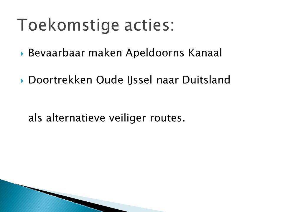  Bevaarbaar maken Apeldoorns Kanaal  Doortrekken Oude IJssel naar Duitsland als alternatieve veiliger routes.