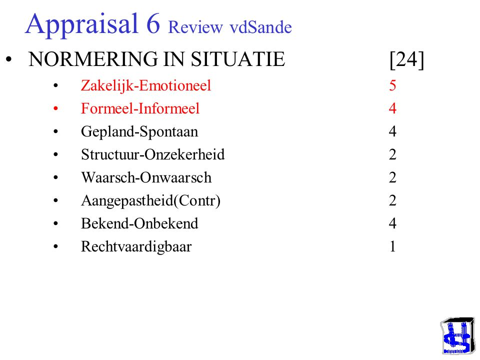 Appraisal 5 Review vdSande SOORT INTERACTIEPROCESSEN [32] Werk(Taak)-Omgang(SE) 10 Werk-Ontspanning 1 Werk-Werkomstandigh. 1 Vriendelijk-Vijandig 8 Fy