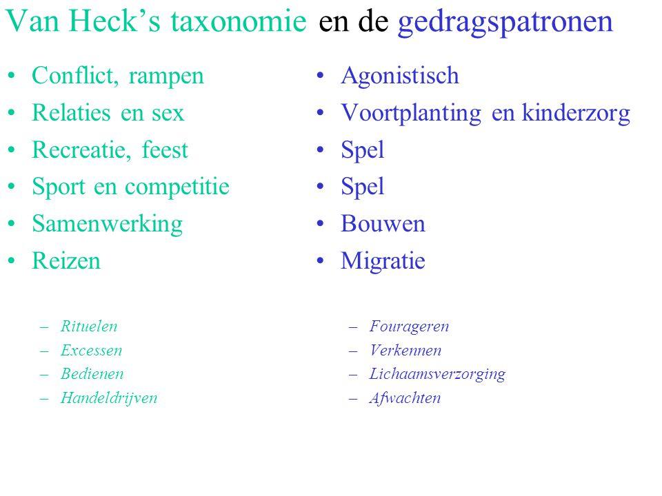 Van Heck's taxonomie van situaties Interpersoonlijk conflict, rampen, gevechten Samenwerking, ideeenuitwisseling Intimiteit, relaties en sexuele activ