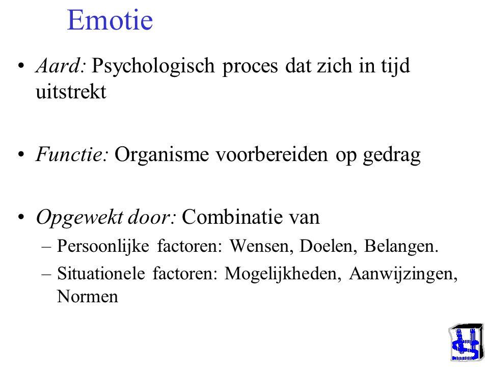 SITUATIEWAARNEMIN G Of: Hoe gedrag en cognitie gekoppeld zijn