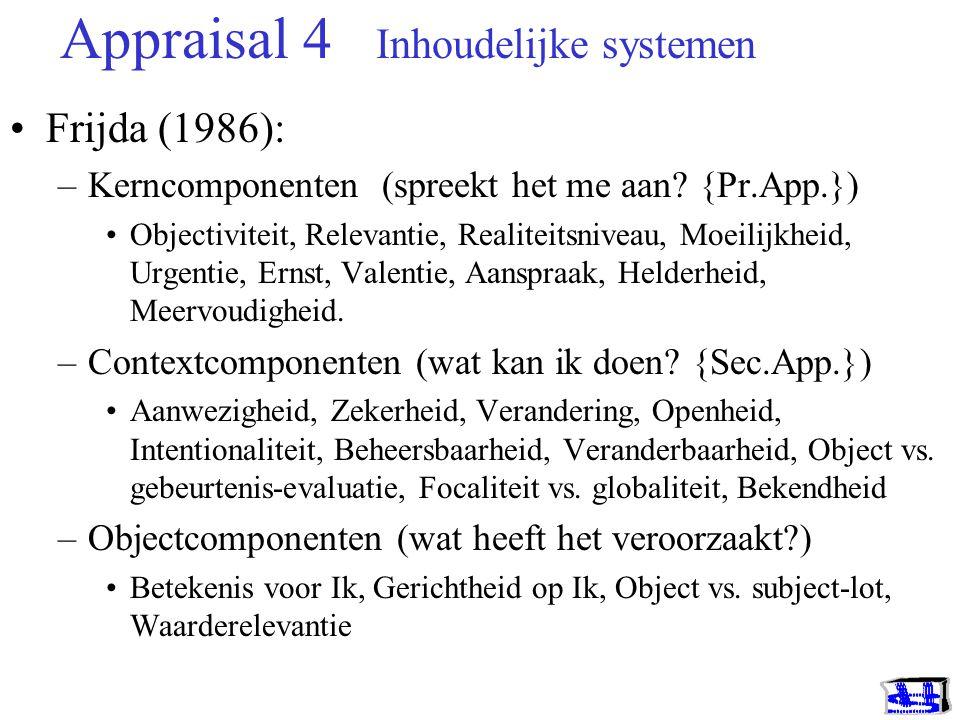 Appraisal 3 Inhoudelijke systemen Scherer (1984): Prettig vs. Onprettig Verwacht vs. Onverwacht Equity/Relevance Hanteerbaar vs. Niet hanteerbaar Norm