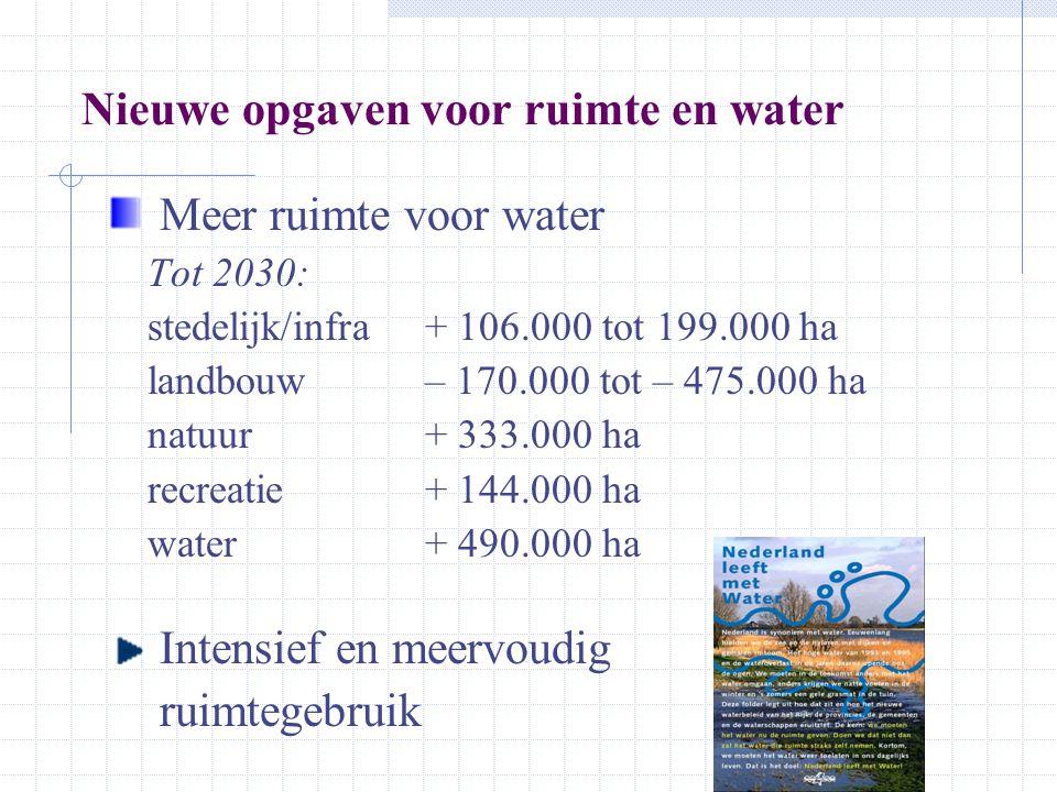 Nieuwe opgaven voor ruimte en water Meer ruimte voor water Tot 2030: stedelijk/infra+ 106.000 tot 199.000 ha landbouw– 170.000 tot – 475.000 ha natuur